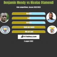 Benjamin Mendy vs Nicolas Otamendi h2h player stats