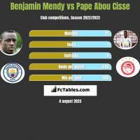 Benjamin Mendy vs Pape Abou Cisse h2h player stats