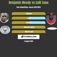 Benjamin Mendy vs Salif Sane h2h player stats