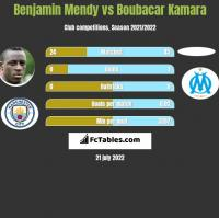 Benjamin Mendy vs Boubacar Kamara h2h player stats