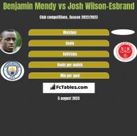 Benjamin Mendy vs Josh Wilson-Esbrand h2h player stats