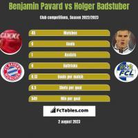 Benjamin Pavard vs Holger Badstuber h2h player stats