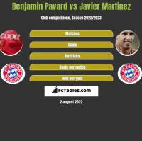 Benjamin Pavard vs Javier Martinez h2h player stats