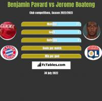 Benjamin Pavard vs Jerome Boateng h2h player stats