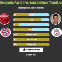 Benjamin Pavard vs Konstantinos Tsimikas h2h player stats