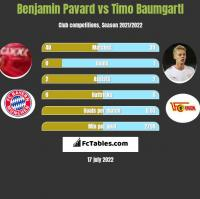 Benjamin Pavard vs Timo Baumgartl h2h player stats