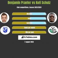 Benjamin Pranter vs Kofi Schulz h2h player stats