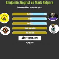 Benjamin Siegrist vs Mark Ridgers h2h player stats