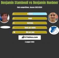 Benjamin Stambouli vs Benjamin Huebner h2h player stats