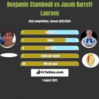 Benjamin Stambouli vs Jacob Barrett Laursen h2h player stats