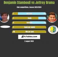 Benjamin Stambouli vs Jeffrey Bruma h2h player stats