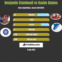 Benjamin Stambouli vs Kasim Adams h2h player stats