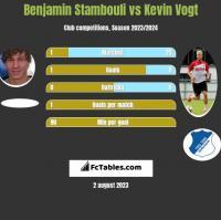 Benjamin Stambouli vs Kevin Vogt h2h player stats