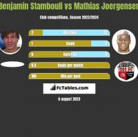 Benjamin Stambouli vs Mathias Joergensen h2h player stats