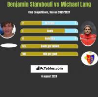 Benjamin Stambouli vs Michael Lang h2h player stats