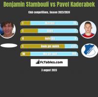 Benjamin Stambouli vs Pavel Kaderabek h2h player stats