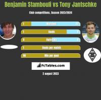 Benjamin Stambouli vs Tony Jantschke h2h player stats