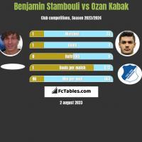 Benjamin Stambouli vs Ozan Kabak h2h player stats
