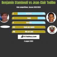 Benjamin Stambouli vs Jean-Clair Todibo h2h player stats