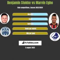 Benjamin Stokke vs Marvin Egho h2h player stats