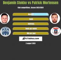 Benjamin Stokke vs Patrick Mortensen h2h player stats