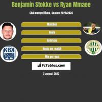 Benjamin Stokke vs Ryan Mmaee h2h player stats