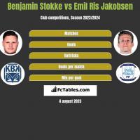 Benjamin Stokke vs Emil Ris Jakobsen h2h player stats
