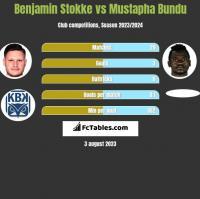 Benjamin Stokke vs Mustapha Bundu h2h player stats