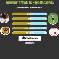 Benjamin Tetteh vs Hugo Rodallega h2h player stats