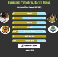Benjamin Tetteh vs Karim Hafez h2h player stats