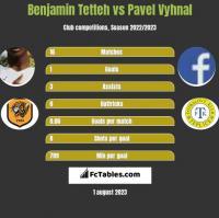 Benjamin Tetteh vs Pavel Vyhnal h2h player stats