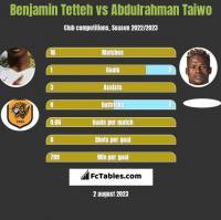 Benjamin Tetteh vs Abdulrahman Taiwo h2h player stats