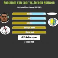 Benjamin van Leer vs Jeroen Houwen h2h player stats