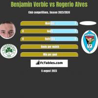 Benjamin Verbic vs Rogerio Alves h2h player stats