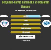 Benjamin-Kantie Karamoko vs Benjamin Hansen h2h player stats