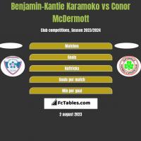 Benjamin-Kantie Karamoko vs Conor McDermott h2h player stats