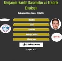 Benjamin-Kantie Karamoko vs Fredrik Knudsen h2h player stats