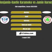 Benjamin-Kantie Karamoko vs Jamie Harney h2h player stats