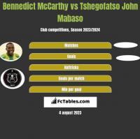 Bennedict McCarthy vs Tshegofatso John Mabaso h2h player stats