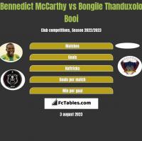 Bennedict McCarthy vs Bongile Thanduxolo Booi h2h player stats