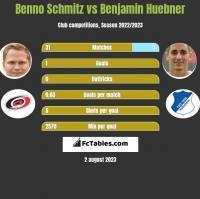 Benno Schmitz vs Benjamin Huebner h2h player stats