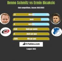 Benno Schmitz vs Ermin Bicakcic h2h player stats