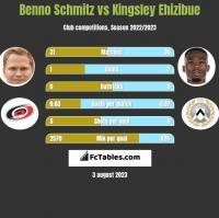 Benno Schmitz vs Kingsley Ehizibue h2h player stats