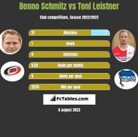 Benno Schmitz vs Toni Leistner h2h player stats