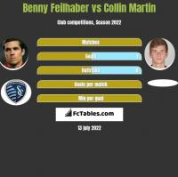 Benny Feilhaber vs Collin Martin h2h player stats