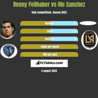 Benny Feilhaber vs Ilie Sanchez h2h player stats