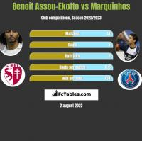Benoit Assou-Ekotto vs Marquinhos h2h player stats