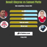 Benoit Cheyrou vs Samuel Piette h2h player stats
