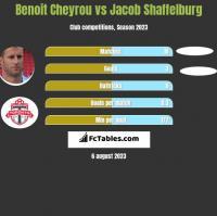 Benoit Cheyrou vs Jacob Shaffelburg h2h player stats