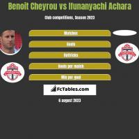 Benoit Cheyrou vs Ifunanyachi Achara h2h player stats